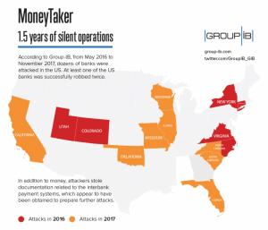 moneytaker-hacking-group-